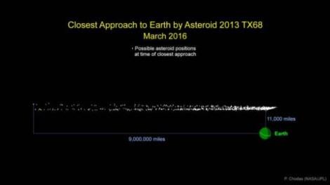 asteroid-distance-e1454704683140.jpg